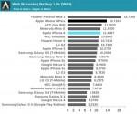 iPhone-6-Plus-autonomie-batterie