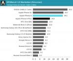 iPhone-6-Plus-test-GPU