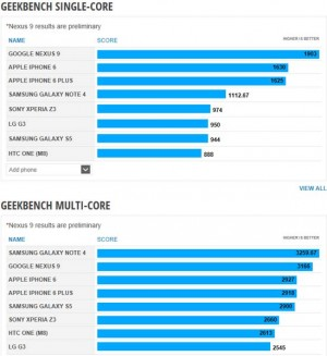 Nexus-9-Nvidia-Tegra-K1-benchmark