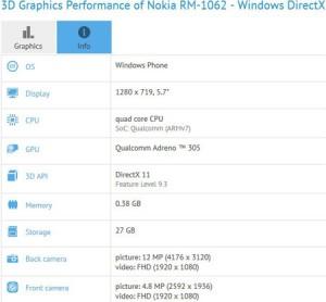 Microsoft-Lumia-1330-caracteristiques