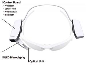 Sony Lunettes Connectées