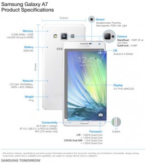 SAmsung-Galaxy-A7 spec