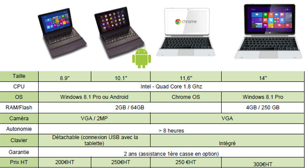 Archos-PC-et-tablettes-Education