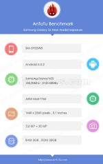 SAmsung-Galaxy-S6-tests-AnTuTu
