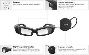 Sony-SmartEyeglass-schema