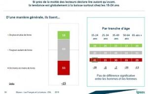 francais lecture ipsos 1