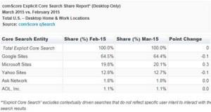 Microsoft-Bing-USA-PDM-2015