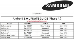 Samsung-mise-a-jour-Android-Lollipop