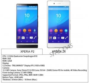 Sony Xperia P2 smartphone haut de gamme