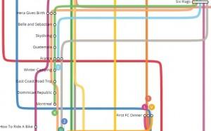 plan de metro souvenir