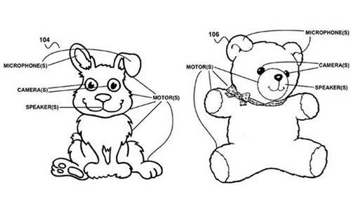Google brevet ours peluche connecté