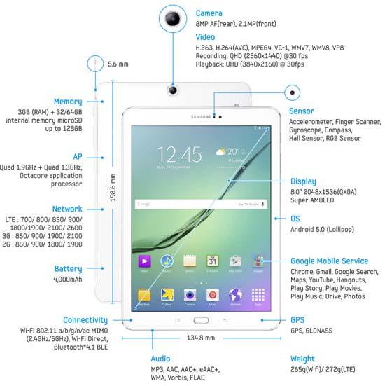 tablette samsung galaxy tab s2 les caract ristiques et les prix idboox. Black Bedroom Furniture Sets. Home Design Ideas