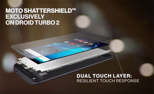 Motorola Droid Turbo 2 ShatterField
