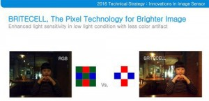 Samsung-camera-Britecell-pixel