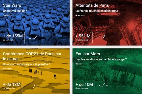 Google Top recherches 2015