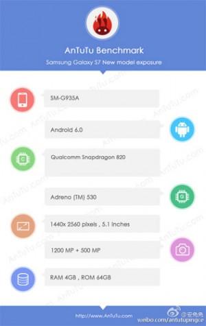 Samsung-Galaxy-S7-AnTuTu