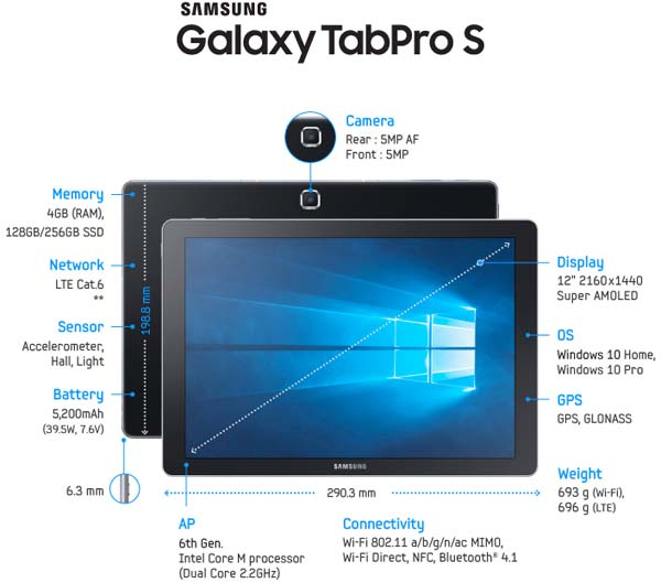 Samsung galaxy tab pro s video search engine at for Tablette samsung
