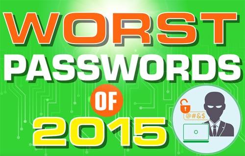 Pires Mots de passe 2015