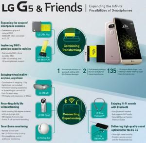 LG-G5-freinds