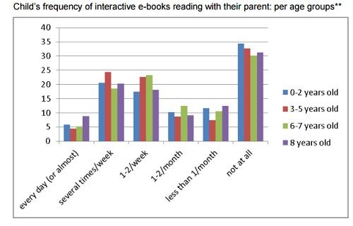 etude ebook parents
