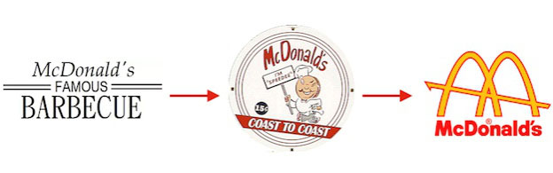 logo-MacDonalds