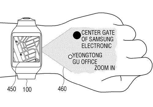 SAmsung smartwatch avec projecteur sur main