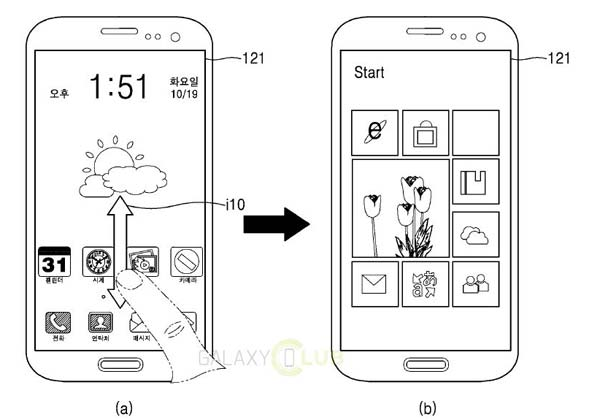 Samsung brevet smartphone OS Windows et Android