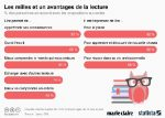 infographie-lecture