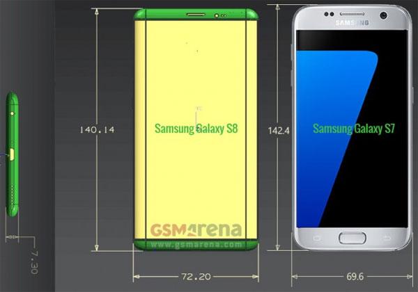 Galaxy S8 diagonale de l'écran
