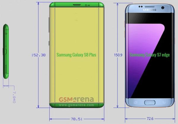 Galaxy-S8-taille-ecran