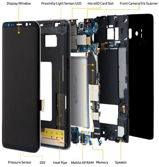 Galaxy-S8-composants-01