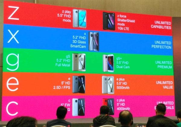 Liste smartphones Motorola en fuite
