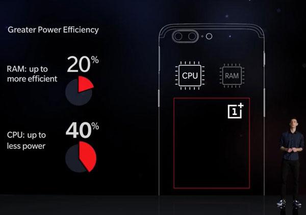 OnePlus-5-presentation-10