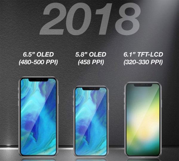 Tois iPhone X prévus en 2018