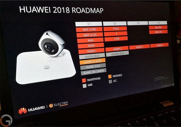 Huawai planning 2018