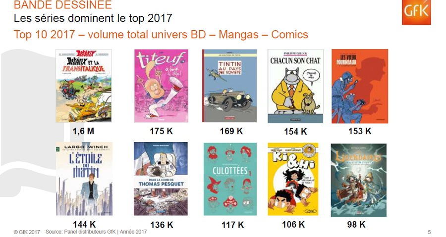 marche bande dessinee top 10