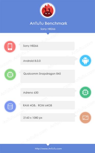 Sony Xperia XZ Pro fiche AnTuTu