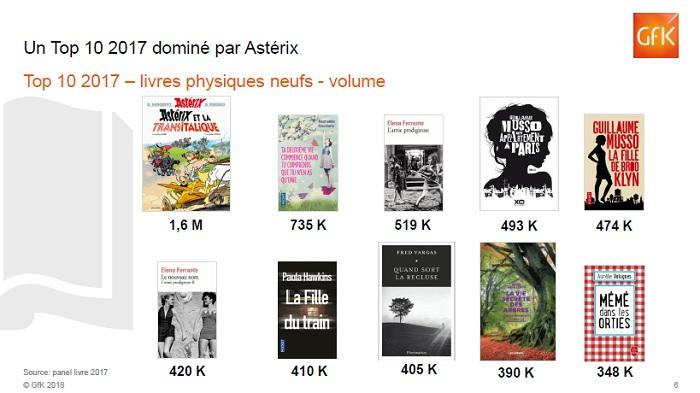 top 10 2017 vente livres