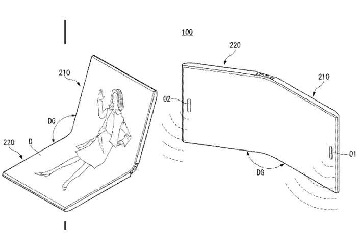 LG un brevet pour smartphone écran pliable