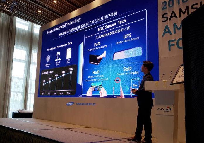 Samsung veut placer les appareils photo sous l'écran des smartphones