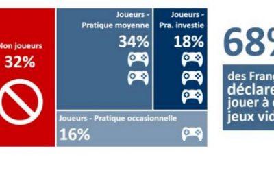 chiffres jeux video 2018