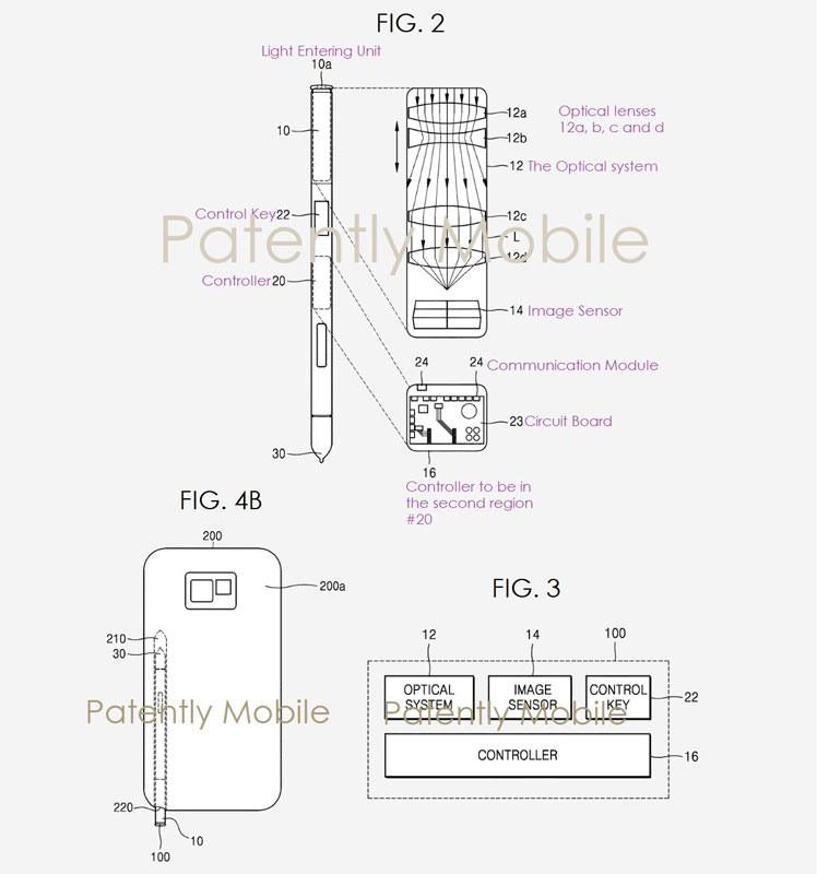 Samsung brevet S-Pen caméra