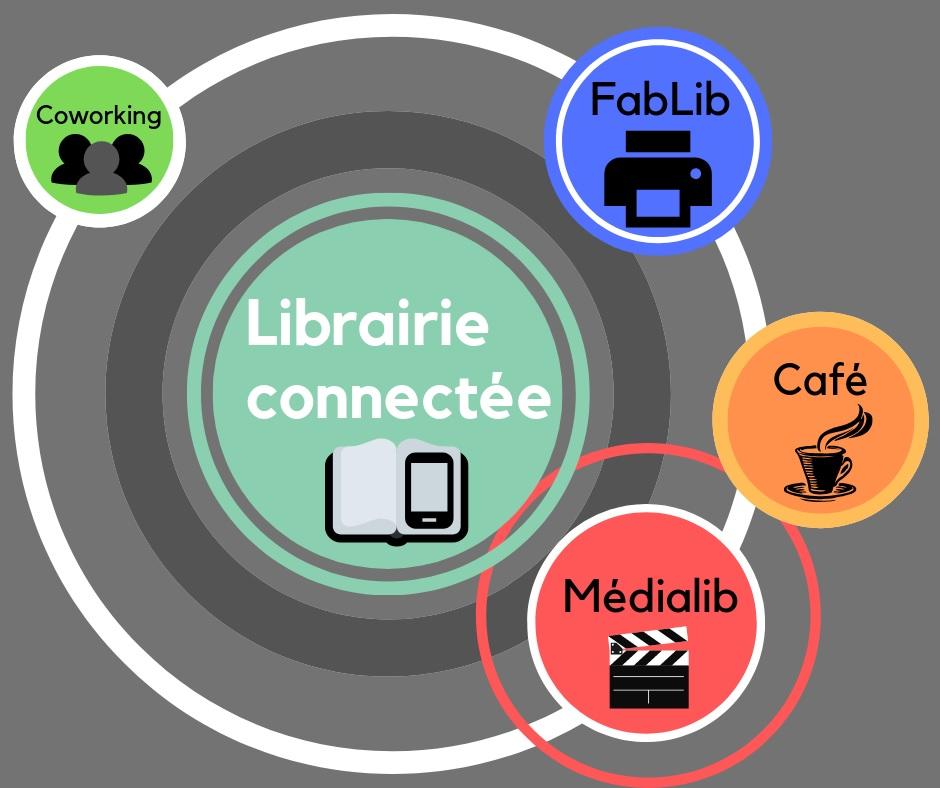 quartier libre librairie ebook papier 2