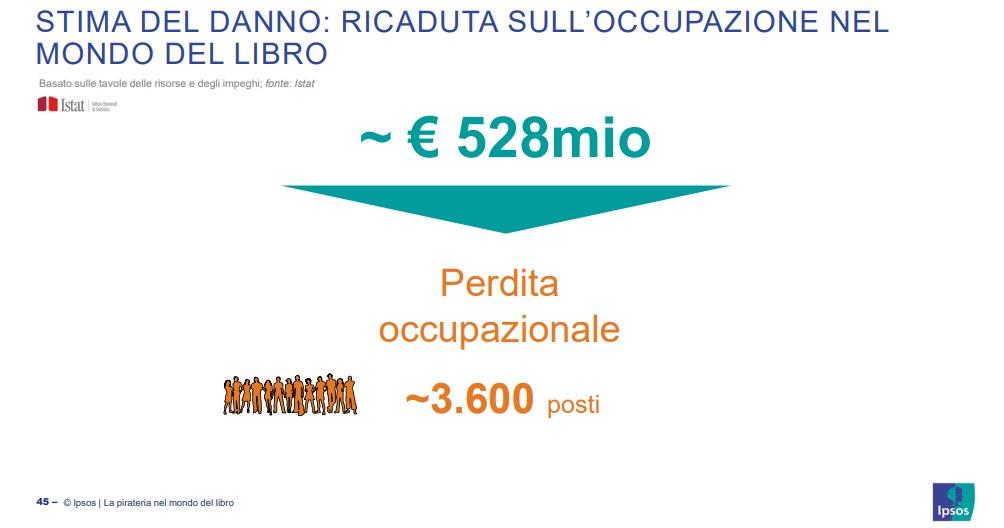 piratage ebooks italie