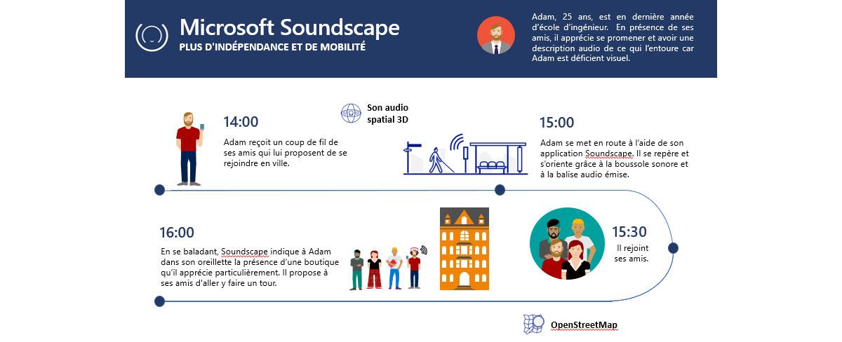 comment-fonctionne-soundscape-appli-aveugles