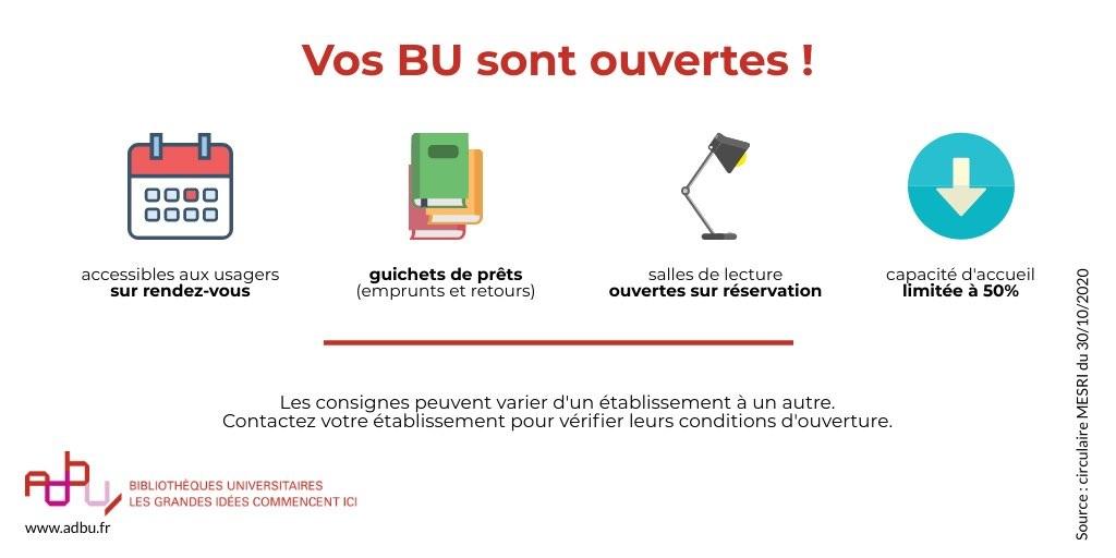 BU confinement covid-19