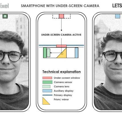Google bientôt un smartphone avec une camréa sous l''écran