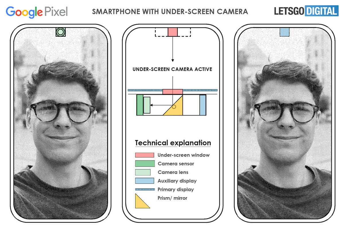 Google bientôt un smartphone avec une caméra sous l''écran