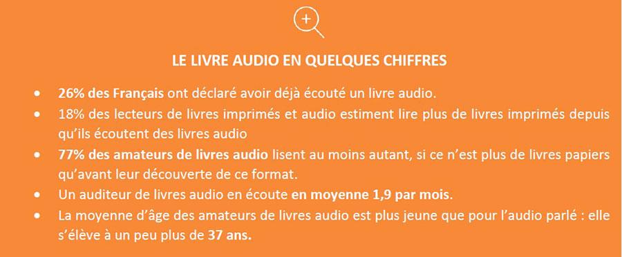 audible2021