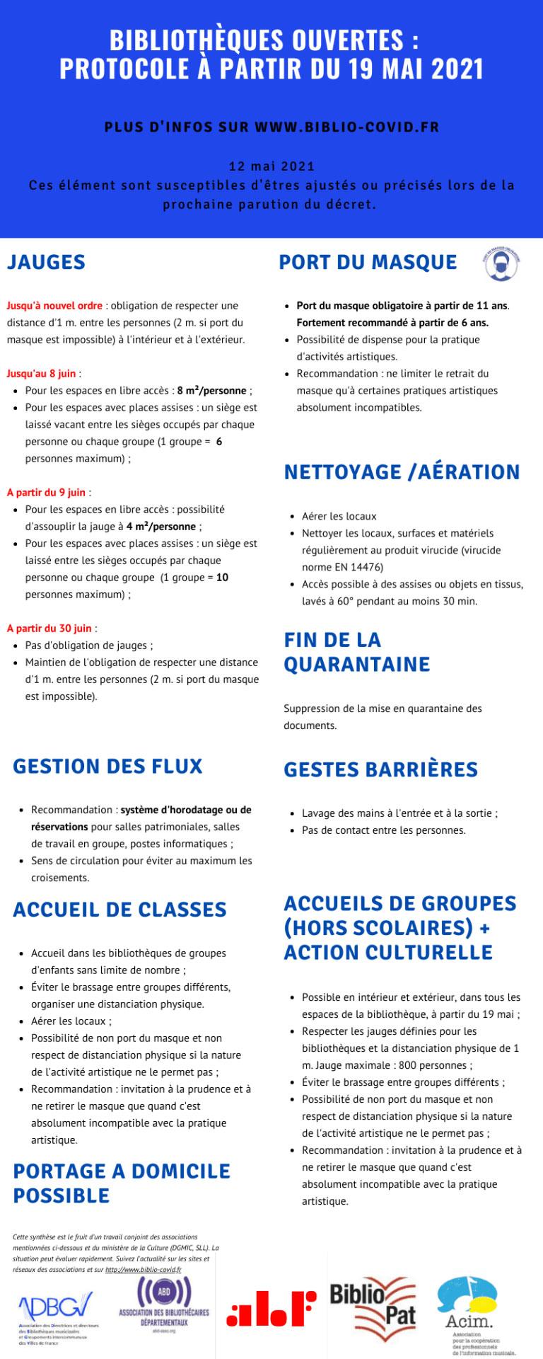 protocole-sanitaire-bibliotheque-mai-2021